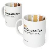 Můj šálek čaje
